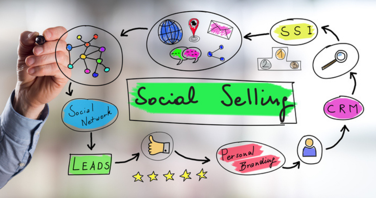Hombre dibujando concepto de Social Selling explicando las tendencias de marketing inmobiliaria post-pandemia