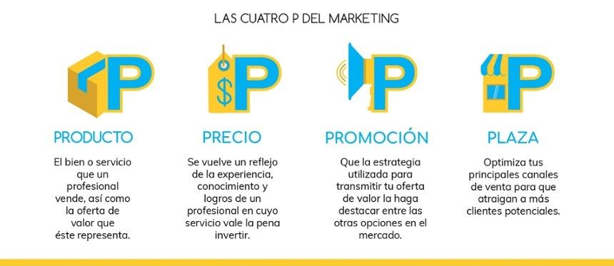 marketing-inmobiliario-como-dar-a-conocer-tus-propiedades-en-venta-tecnologia-para-inmobiliarias (1)